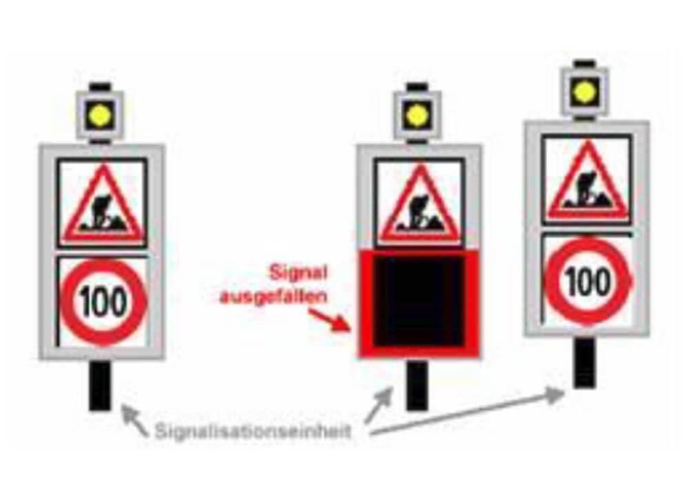 Dynamische Baustellensignalisation Brüttisellen-Töss / VLS