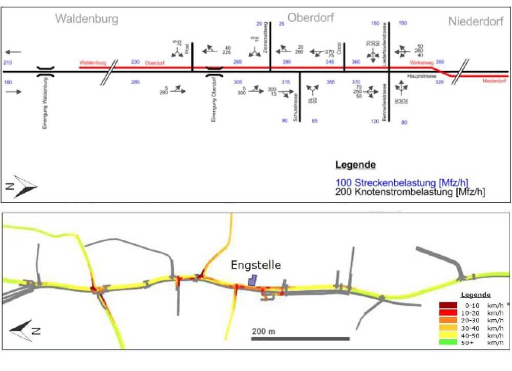 Belastungsplan und Simulation Kantonsstrasse Oberdorf BL / VISSIM